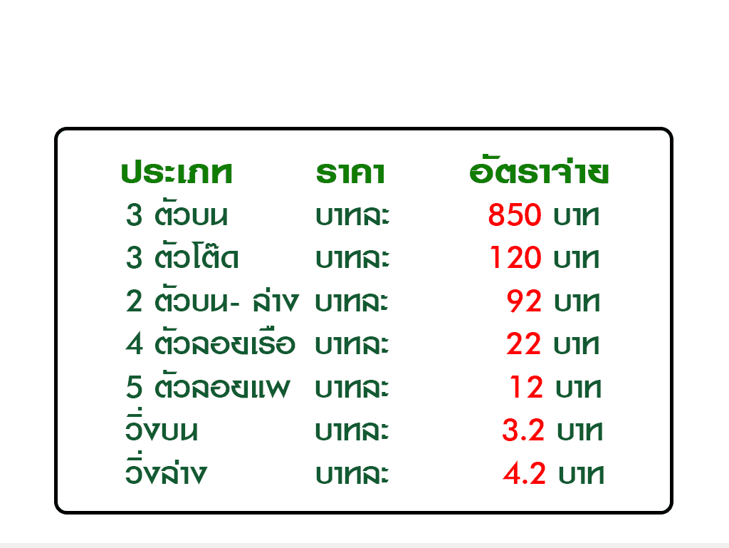 Hanoi Lottery